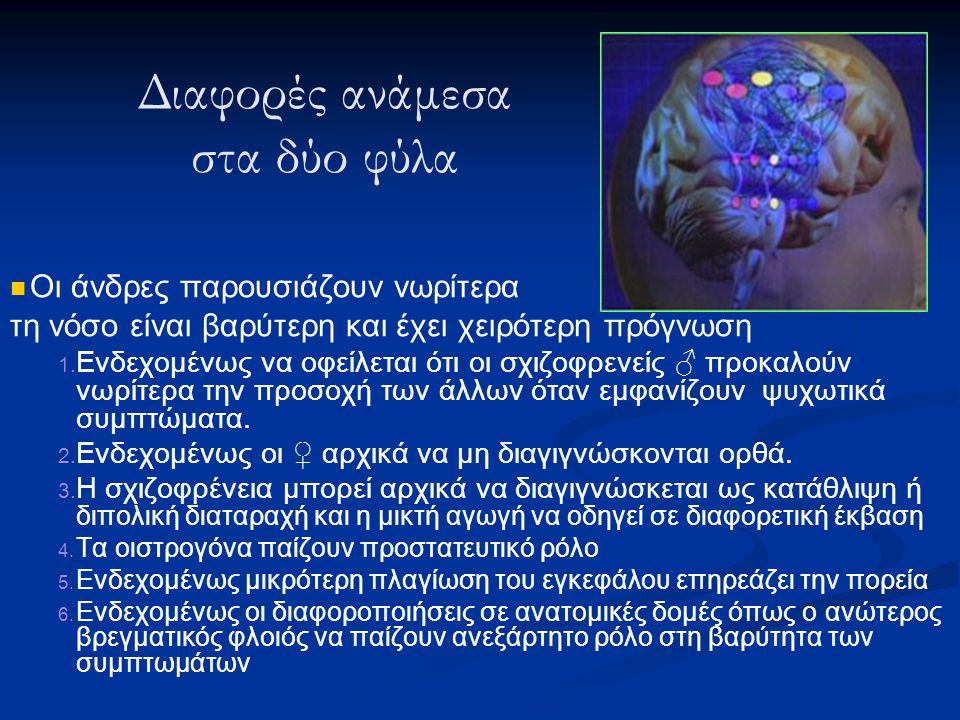 Περιγραφή Περιγραφή Παραγωγικά ή θετικά συμπτώματα: (αναγνωρίζονται από την παρουσία τους) Παραγωγικά ή θετικά συμπτώματα: (αναγνωρίζονται από την παρουσία τους) Παραληρητικές ιδέες, ψευδαισθήσεις, παράδοξες κινήσεις, ασυναρτησία.