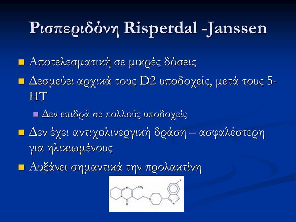 Ρισπεριδόνη Risperdal -Janssen Αποτελεσματική σε μικρές δόσεις Αποτελεσματική σε μικρές δόσεις Δεσμεύει αρχικά τους D2 υποδοχείς, μετά τους 5- HT Δεσμ
