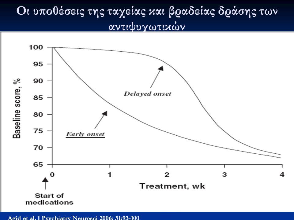 Οι υποθέσεις της ταχείας και βραδείας δράσης των αντιψυχωτικών Agid et al. J Psychiatry Neurosci 2006; 31:93-100
