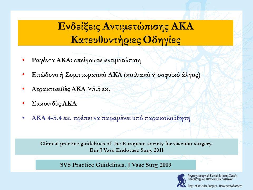 Ενδείξεις Αντιμετώπισης ΑΚΑ Κατευθυντήριες Οδηγίες Ραγέντα ΑΚΑ: επείγουσα αντιμετώπιση Επώδυνο ή Συμπτωματικό ΑΚΑ (κοιλιακό ή οσφυϊκό άλγος) Ατρακτοει