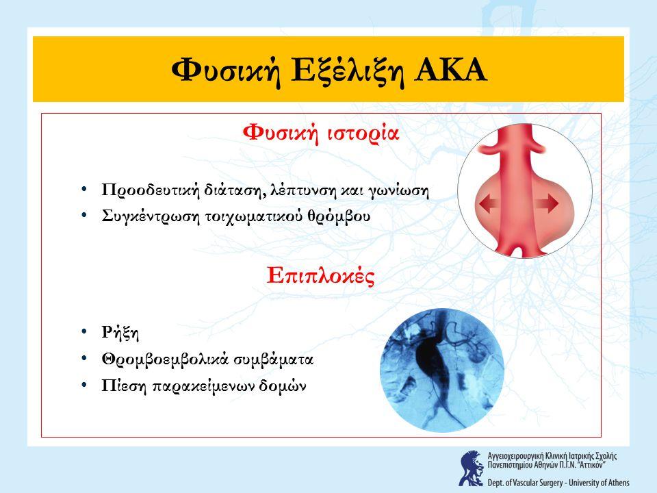 ΠΑΡΑΓΟΝΤΕΣ ΚΙΝΔΥΝΟΥ ΓΙΑ ΡΗΞΗ Μέγεθος ανευρύσματος Έκκεντρα σακοειδή ανευρύσματα Κάπνισμα Οικογενειακό Ιστορικό Αρτηριακή Υπέρταση Στεφανιαία νόσος, Καρδιακή ανεπάρκεια Χρόνια Αναπνευστική Πνευμονοπάθεια Moll FL et al.
