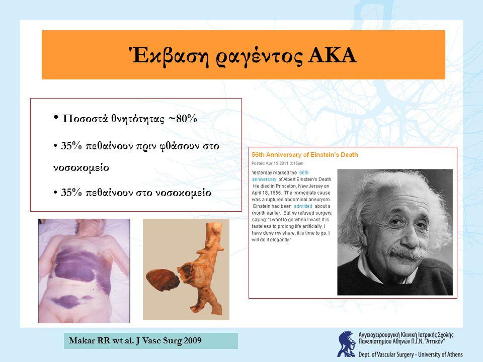 Έκβαση ραγέντος ΑΚΑ Ποσοστά θνητότητας ~80% 35% πεθαίνουν πριν φθάσουν στο νοσοκομείο 35% πεθαίνουν στο νοσοκομείο 56th Anniversary of Einstein's Deat