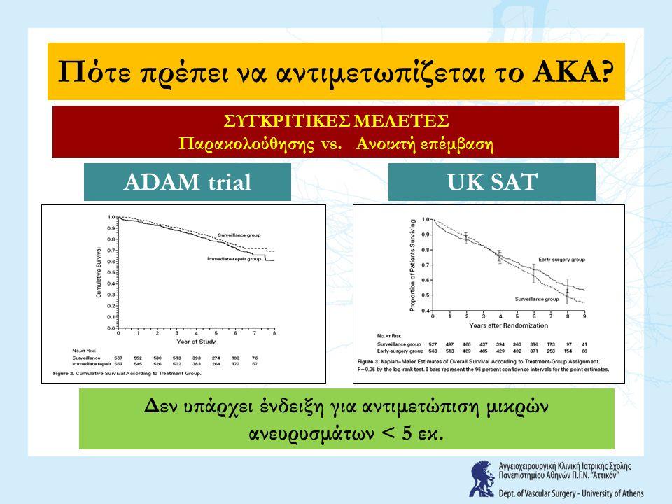 Πότε πρέπει να αντιμετωπίζεται το ΑΚΑ? ADAM trialUK SAT ΣΥΓΚΡΙΤΙΚΕΣ ΜΕΛΕΤΕΣ Παρακολούθησης vs. Ανοικτή επέμβαση Δεν υπάρχει ένδειξη για αντιμετώπιση μ