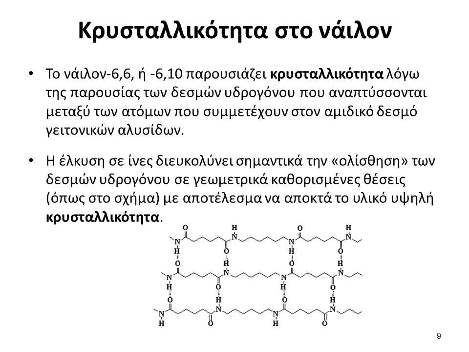 Κρυσταλλικότητα στο νάιλον Το νάιλον-6,6, ή -6,10 παρουσιάζει κρυσταλλικότητα λόγω της παρουσίας των δεσμών υδρογόνου που αναπτύσσονται μεταξύ των ατό
