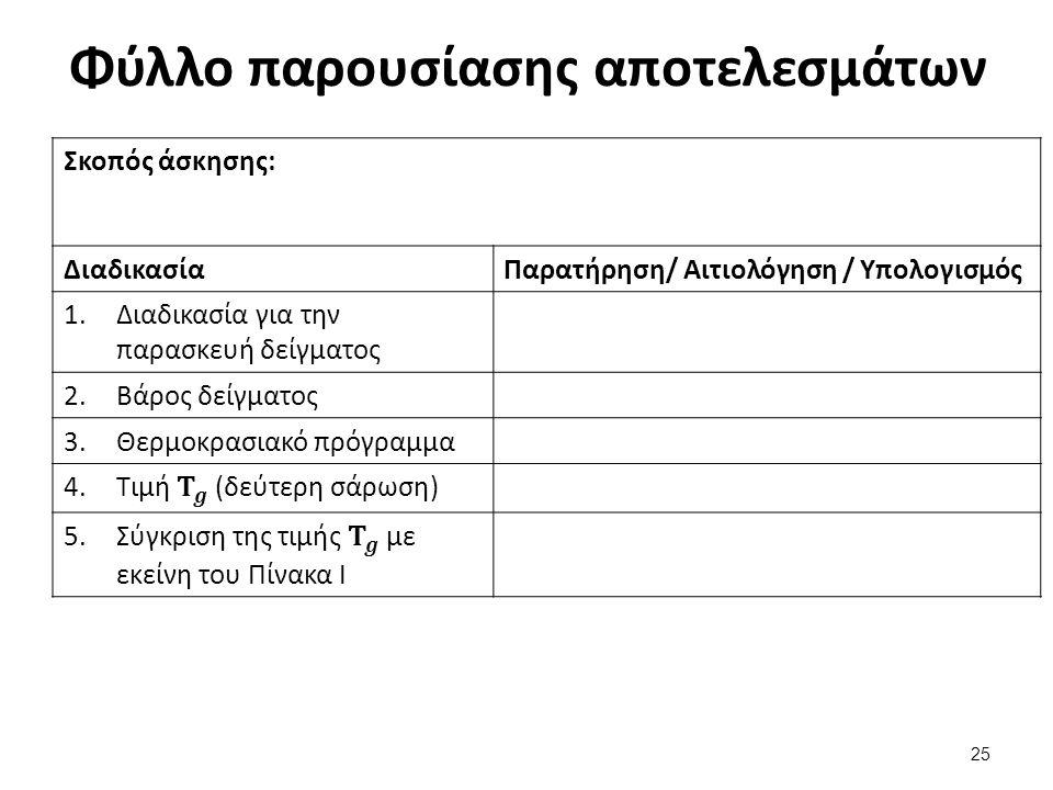 Φύλλο παρουσίασης αποτελεσμάτων Σκοπός άσκησης: ΔιαδικασίαΠαρατήρηση/ Αιτιολόγηση / Υπολογισμός 1.Διαδικασία για την παρασκευή δείγματος 2.Βάρος δείγμ