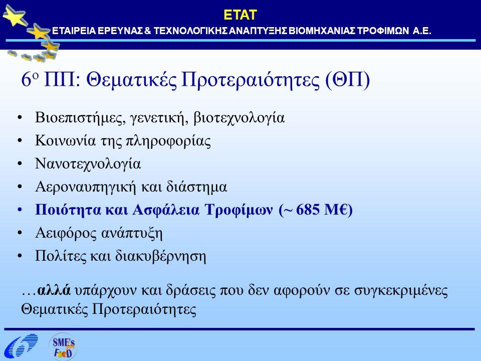 ΕΤΑΤ ΕΤΑΙΡΕΙΑ ΕΡΕΥΝΑΣ & ΤΕΧΝΟΛΟΓΙΚΗΣ ΑΝΑΠΤΥΞΗΣ ΒΙΟΜΗΧΑΝΙΑΣ ΤΡΟΦΙΜΩΝ Α.Ε. 6 ο ΠΠ: Θεματικές Προτεραιότητες (ΘΠ) Βιοεπιστήμες, γενετική, βιοτεχνολογία Κ