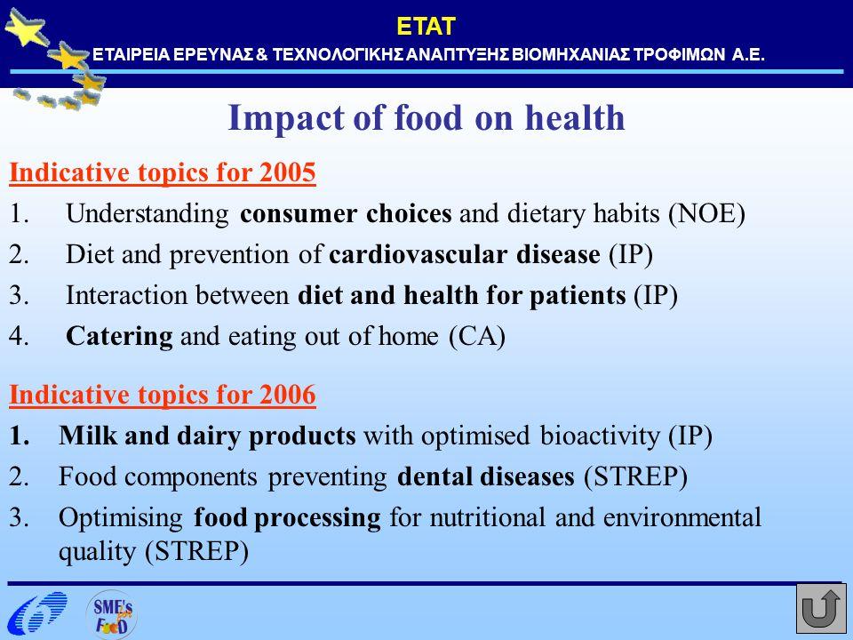 ΕΤΑΤ ΕΤΑΙΡΕΙΑ ΕΡΕΥΝΑΣ & ΤΕΧΝΟΛΟΓΙΚΗΣ ΑΝΑΠΤΥΞΗΣ ΒΙΟΜΗΧΑΝΙΑΣ ΤΡΟΦΙΜΩΝ Α.Ε. Impact of food on health Indicative topics for 2005 1. Understanding consumer