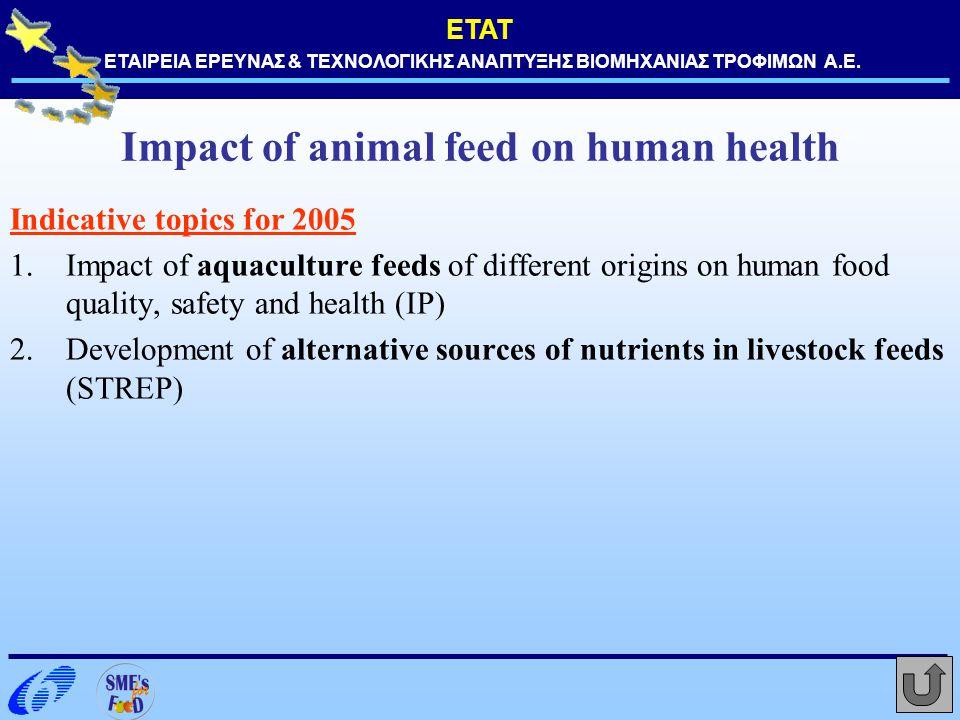 ΕΤΑΤ ΕΤΑΙΡΕΙΑ ΕΡΕΥΝΑΣ & ΤΕΧΝΟΛΟΓΙΚΗΣ ΑΝΑΠΤΥΞΗΣ ΒΙΟΜΗΧΑΝΙΑΣ ΤΡΟΦΙΜΩΝ Α.Ε. Impact of animal feed on human health Indicative topics for 2005 1.Impact of