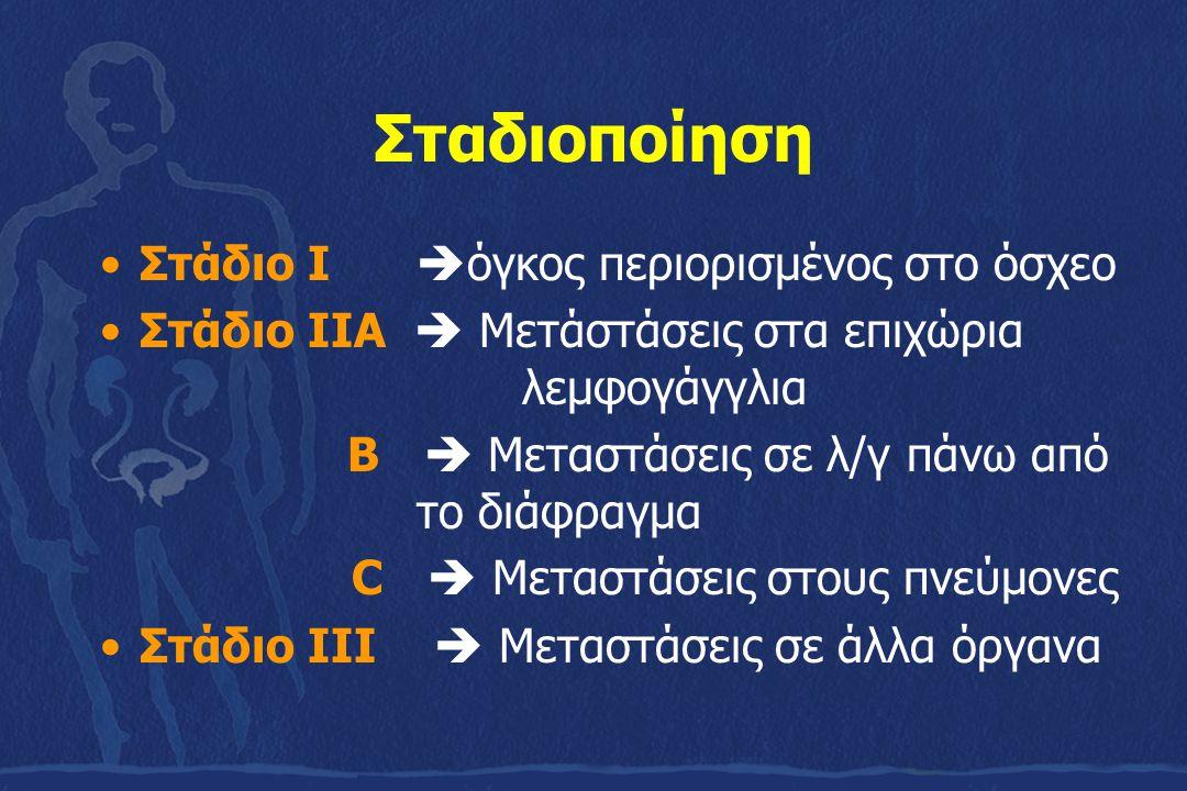 Σταδιοποίηση Στάδιο Ι  όγκος περιορισμένος στο όσχεο Στάδιο ΙΙΑ  Μετάστάσεις στα επιχώρια λεμφογάγγλια Β  Μεταστάσεις σε λ/γ πάνω από το διάφραγμα