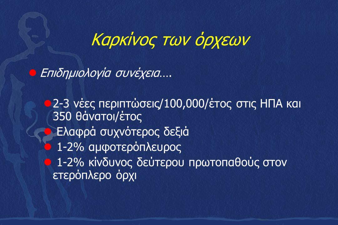Καρκίνος όρχεως Παράγοντες κινδύνου Κρυψορχία  Ενδοκοιλιακός όρχις - σχετικός κίνδυνος 1:20  Βουβωνικός όρχις - σχετικός κίνδυνος 1:80 Τραύμα Ατροφία όρχεως από λοίμωξη HIV
