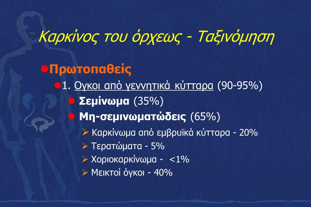 Καρκίνος του όρχεως - Ταξινόμηση Ταξινόμηση (συνέχεια….) 2.
