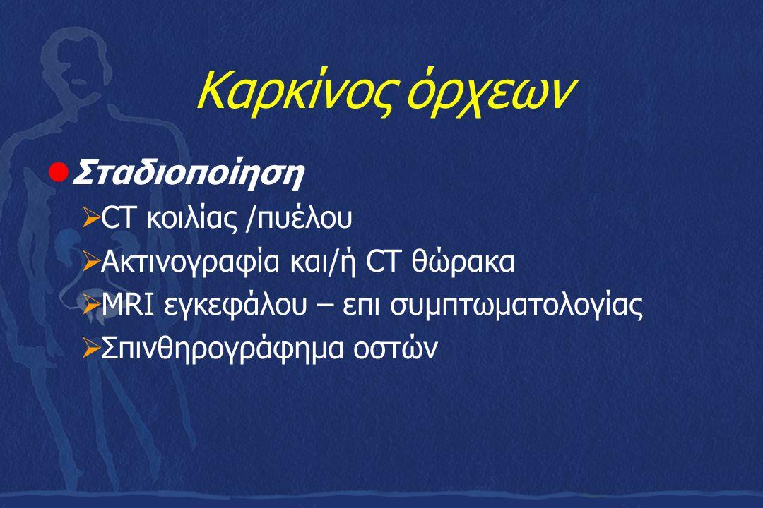 Ξηρωτική βαλανίτιδα (Balanitis xerotica obliterans)