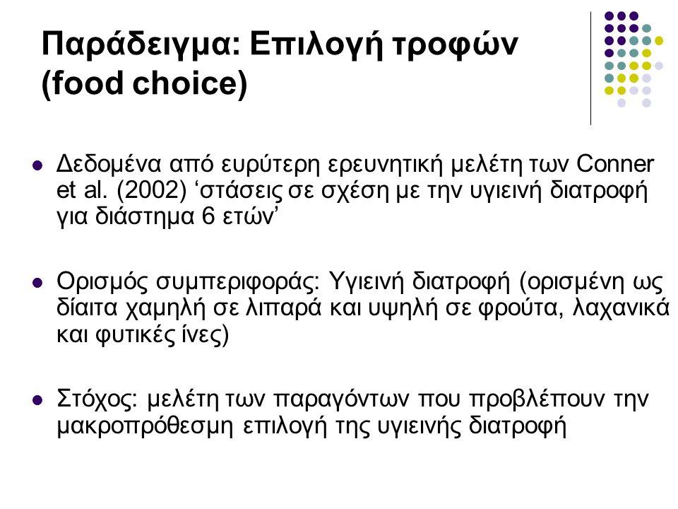 Παράδειγμα: Επιλογή τροφών (food choice) Δεδομένα από ευρύτερη ερευνητική μελέτη των Conner et al. (2002) 'στάσεις σε σχέση με την υγιεινή διατροφή γι