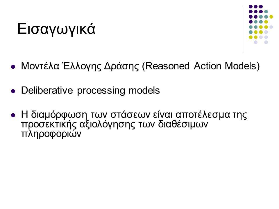 Εισαγωγικά Μοντέλα Έλλογης Δράσης (Reasoned Action Models) Deliberative processing models Η διαμόρφωση των στάσεων είναι αποτέλεσμα της προσεκτικής αξιολόγησης των διαθέσιμων πληροφοριών