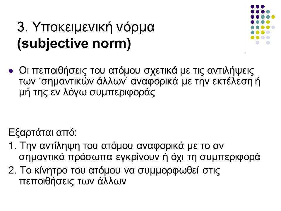 3. Υποκειμενική νόρμα (subjective norm) Οι πεποιθήσεις του ατόμου σχετικά με τις αντιλήψεις των 'σημαντικών άλλων' αναφορικά με την εκτέλεση ή μή της