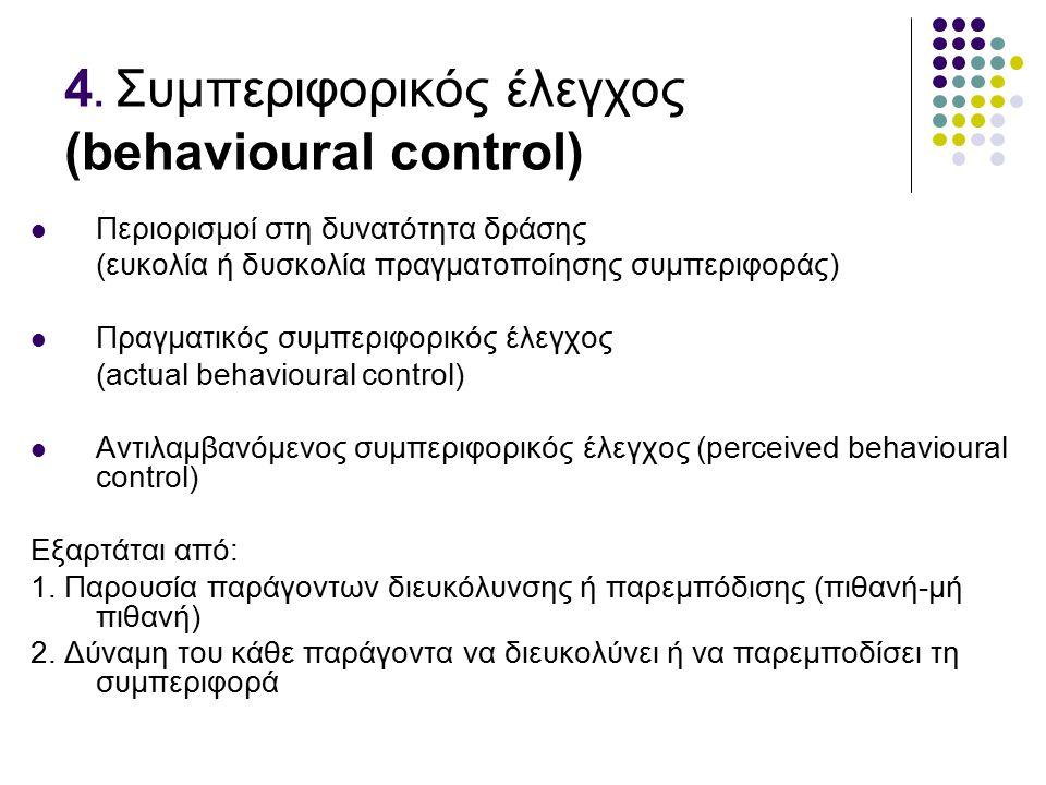 4. Συμπεριφορικός έλεγχος (behavioural control) Περιορισμοί στη δυνατότητα δράσης (ευκολία ή δυσκολία πραγματοποίησης συμπεριφοράς) Πραγματικός συμπερ