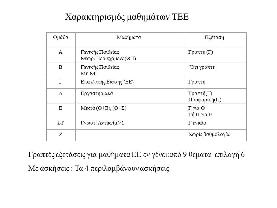 Χαρακτηρισμός μαθημάτων ΤΕΕ ΟμάδαΜαθήματαΕξέταση ΑΓενικής Παιδείας Θεωρ.