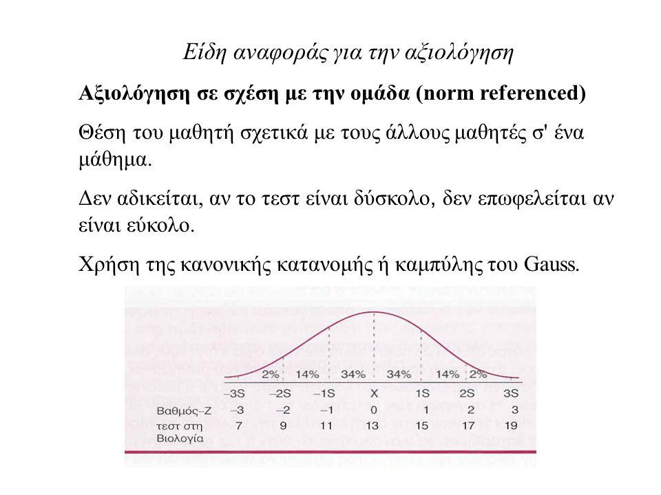 Είδη αναφοράς για την αξιολόγηση Αξιολόγηση σε σχέση με την ομάδα (norm referenced) Θέση του μαθητή σχετικά με τους άλλους μαθητές σ ένα μάθημα.