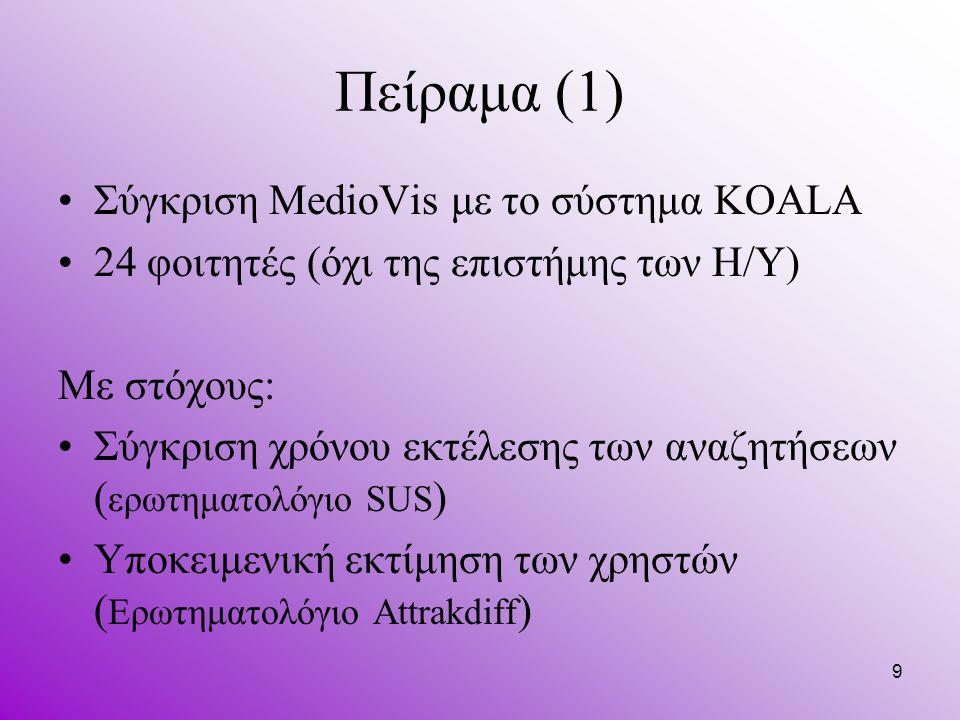 9 Πείραμα (1) Σύγκριση MedioVis με το σύστημα KOALA 24 φοιτητές (όχι της επιστήμης των Η/Υ) Με στόχους: Σύγκριση χρόνου εκτέλεσης των αναζητήσεων ( ερ