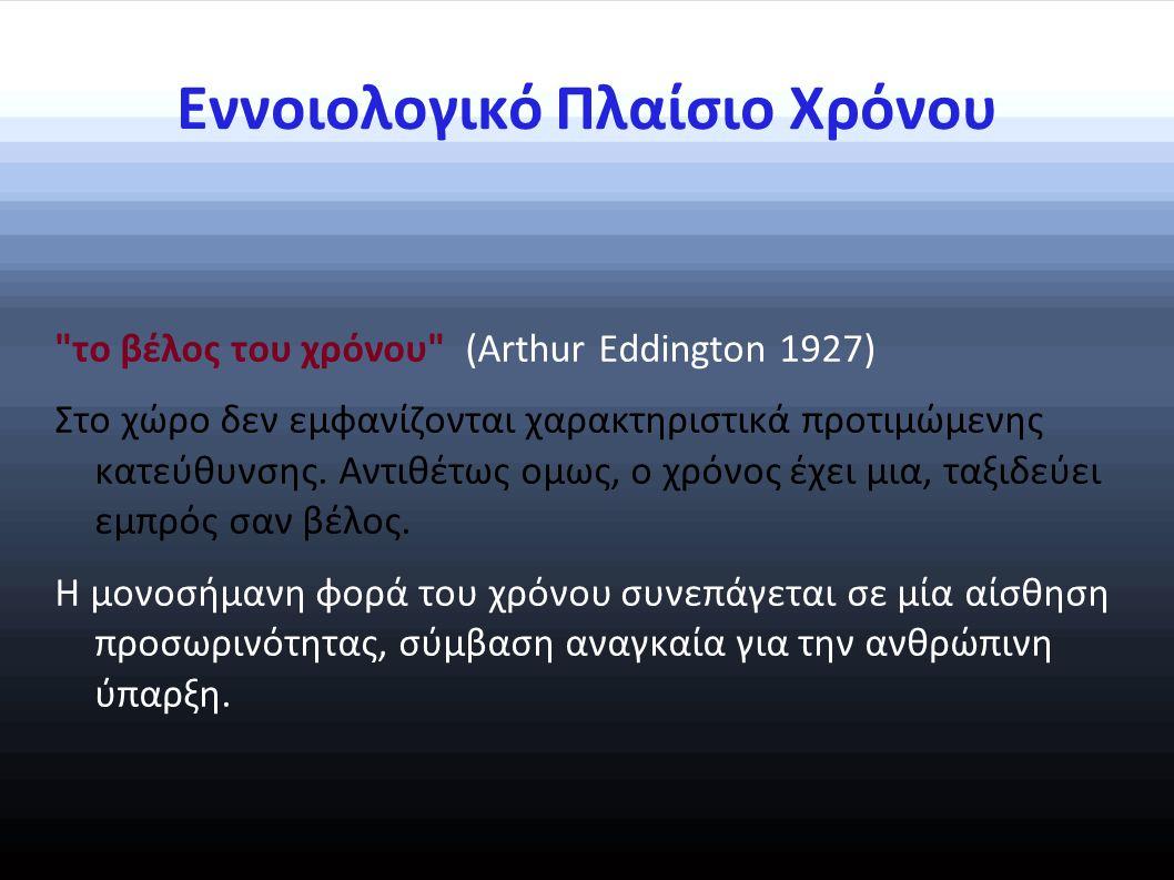 Εννοιολογικό Πλαίσιο Χρόνου το βέλος του χρόνου (Arthur Eddington 1927) Στο χώρο δεν εμφανίζονται χαρακτηριστικά προτιμώμενης κατεύθυνσης.