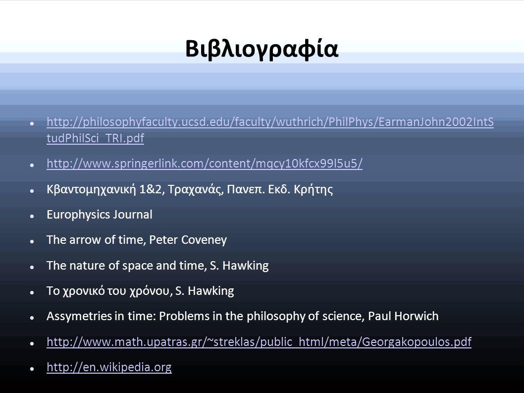 Βιβλιογραφία http://philosophyfaculty.ucsd.edu/faculty/wuthrich/PhilPhys/EarmanJohn2002IntS tudPhilSci_TRI.pdf http://philosophyfaculty.ucsd.edu/faculty/wuthrich/PhilPhys/EarmanJohn2002IntS tudPhilSci_TRI.pdf http://www.springerlink.com/content/mqcy10kfcx99l5u5/ Κβαντομηχανική 1&2, Τραχανάς, Πανεπ.