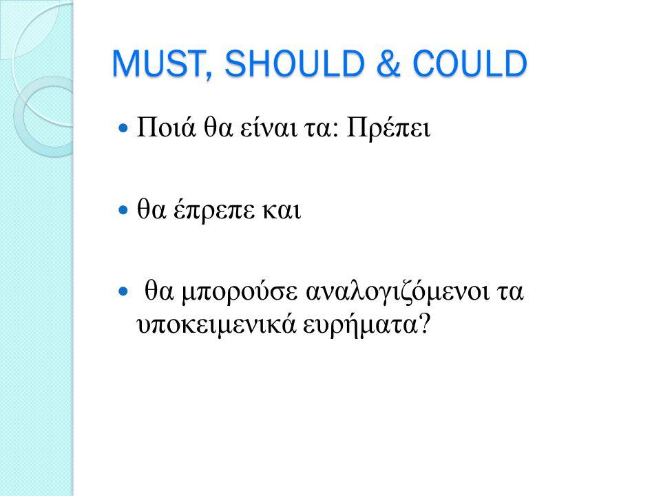 MUST, SHOULD & COULD Ποιά θα είναι τα: Πρέπει θα έπρεπε και θα μπορούσε αναλογιζόμενοι τα υποκειμενικά ευρήματα?
