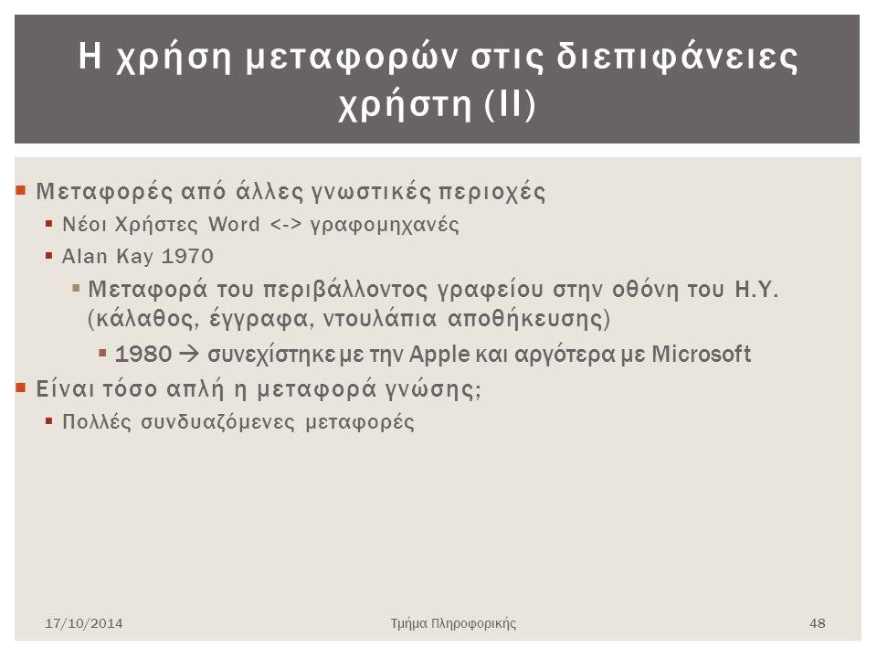 Η χρήση μεταφορών στις διεπιφάνειες χρήστη (ΙI)  Μεταφορές από άλλες γνωστικές περιοχές  Νέοι Χρήστες Word γραφομηχανές  Alan Kay 1970  Μεταφορά τ