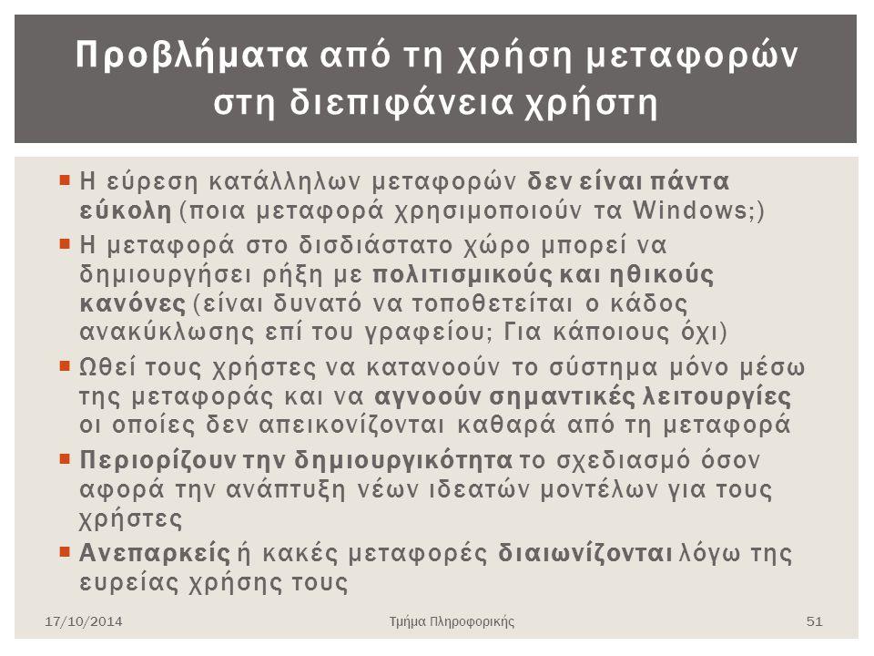 Προβλήματα από τη χρήση μεταφορών στη διεπιφάνεια χρήστη  Η εύρεση κατάλληλων μεταφορών δεν είναι πάντα εύκολη (ποια μεταφορά χρησιμοποιούν τα Window