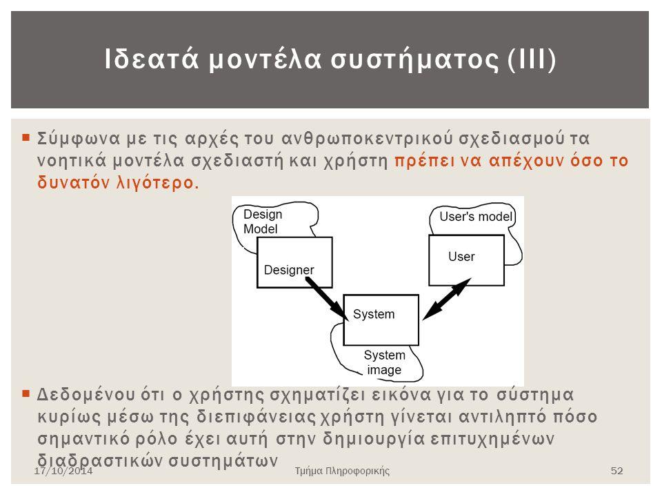 Ιδεατά μοντέλα συστήματος (ΙΙΙ)  Σύμφωνα με τις αρχές του ανθρωποκεντρικού σχεδιασμού τα νοητικά μοντέλα σχεδιαστή και χρήστη πρέπει να απέχουν όσο τ