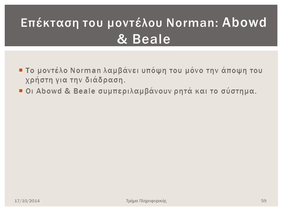  Το μοντέλο Norman λαμβάνει υπόψη του μόνο την άποψη του χρήστη για την διάδραση.  Οι Abowd & Beale συμπεριλαμβάνουν ρητά και το σύστημα. Επέκταση τ
