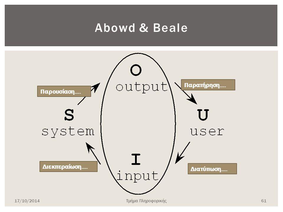 Abowd & Beale Διατύπωση…. Διεκπεραίωση…. Παρουσίαση…. Παρατήρηση…. 17/10/2014Τμήμα Πληροφορικής 61