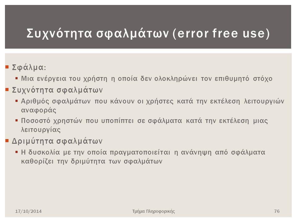  Σφάλμα:  Μια ενέργεια του χρήστη η οποία δεν ολοκληρώνει τον επιθυμητό στόχο  Συχνότητα σφαλμάτων  Αριθμός σφαλμάτων που κάνουν οι χρήστες κατά τ