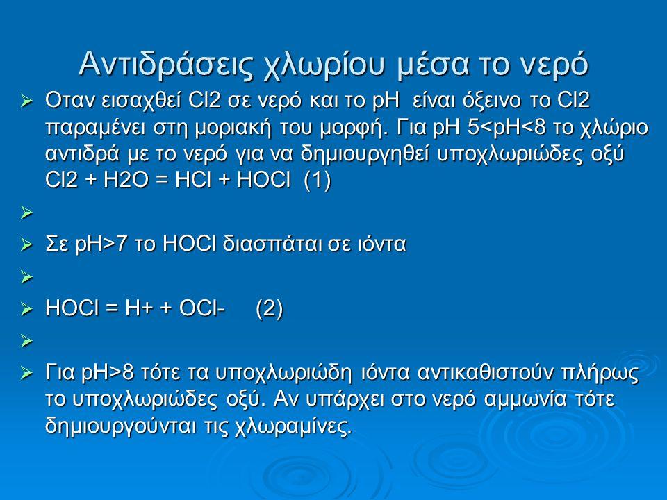 Αντιδράσεις χλωρίου μέσα το νερό  Oταν εισαχθεί Cl2 σε νερό και το pH είναι όξεινο το Cl2 παραμένει στη μοριακή του μορφή.