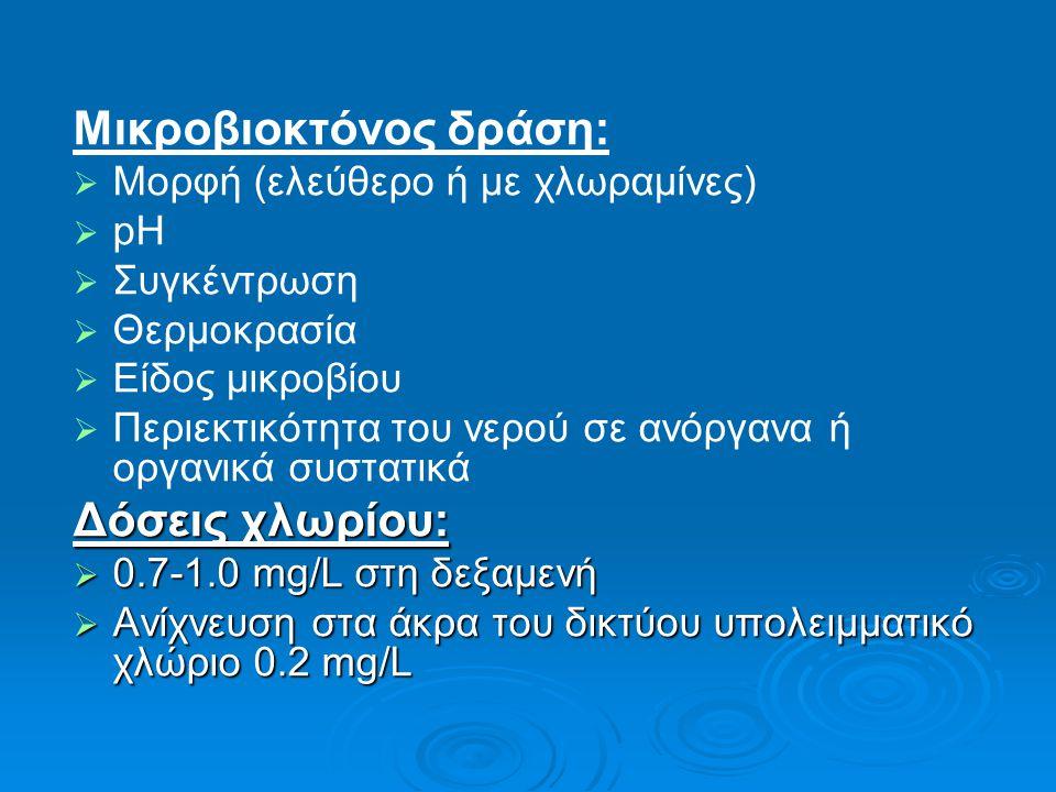 Μικροβιοκτόνος δράση:   Μορφή (ελεύθερο ή με χλωραμίνες)   pH   Συγκέντρωση   Θερμοκρασία   Είδος μικροβίου   Περιεκτικότητα του νερού σε ανόργανα ή οργανικά συστατικά Δόσεις χλωρίου:  0.7-1.0 mg/L στη δεξαμενή  Ανίχνευση στα άκρα του δικτύου υπολειμματικό χλώριο 0.2 mg/L