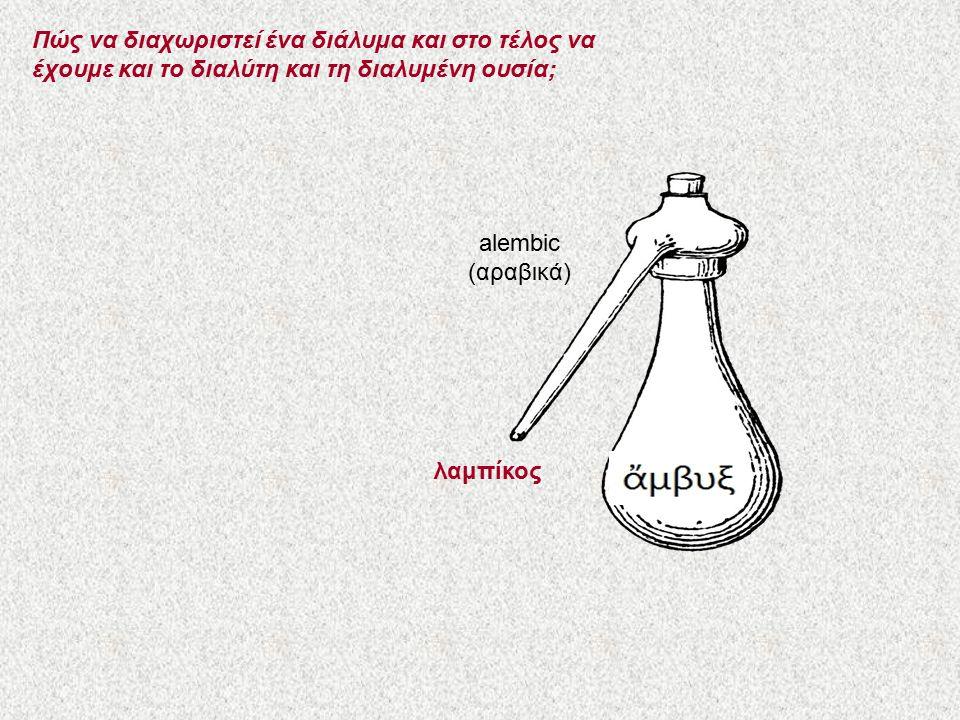 Πώς να διαχωριστεί ένα διάλυμα και στο τέλος να έχουμε και το διαλύτη και τη διαλυμένη ουσία; alembic (αραβικά) λαμπίκος