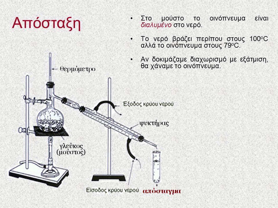 Στο μούστο το οινόπνευμα είναι διαλυμένο στο νερό. Το νερό βράζει περίπου στους 100 ο C αλλά το οινόπνευμα στους 79 ο C. Αν δοκιμάζαμε διαχωρισμό με ε