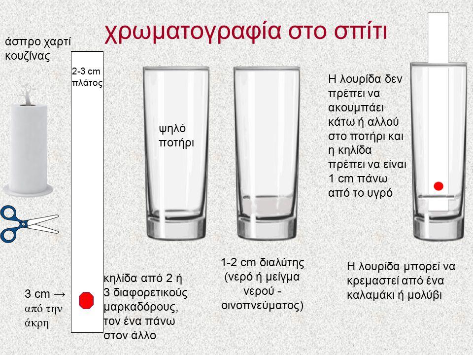 χρωματογραφία στο σπίτι 2-3 cm πλάτος 3 cm → από την άκρη κηλίδα από 2 ή 3 διαφορετικούς μαρκαδόρους, τον ένα πάνω στον άλλο άσπρο χαρτί κουζίνας ψηλό