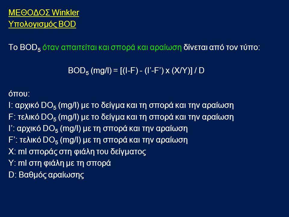 Για να είναι η μέτρηση σωστή, θα πρέπει η μεταβολή του BOD (mg/l) σε σχέση με το χρόνο να ακολουθεί την καμπύλη α του σχήματος.