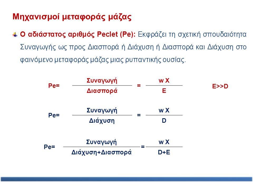 Μηχανισμοί μεταφοράς μάζας O αδιάστατος αριθμός Peclet (Pe): Εκφράζει τη σχετική σπουδαιότητα Συναγωγής ως προς Διασπορά ή Διάχυση ή Διασπορά και Διάχ