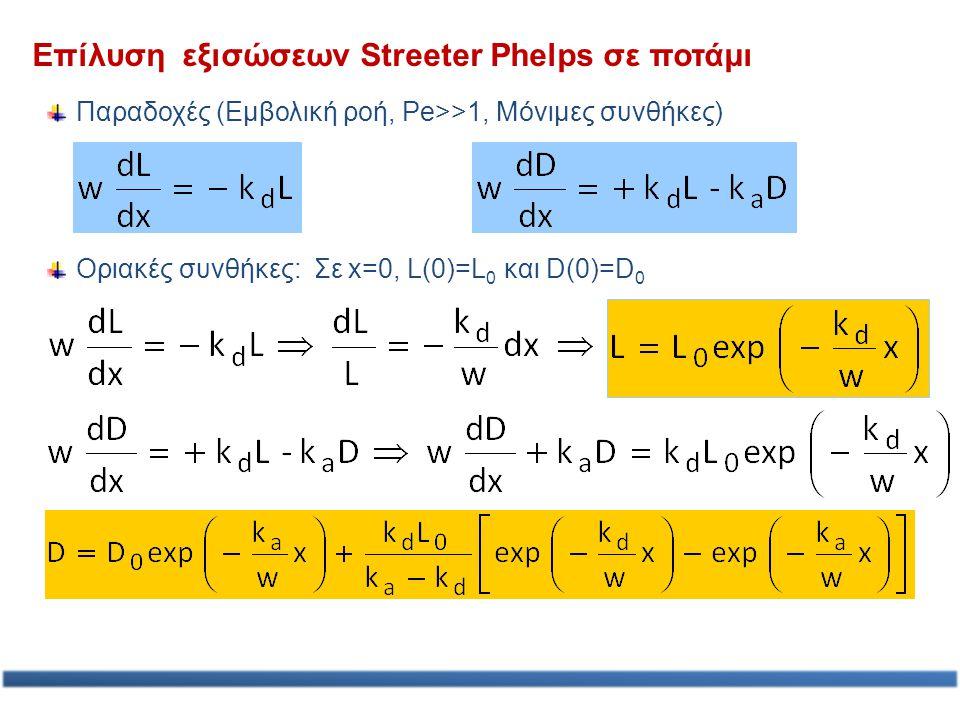 Επίλυση εξισώσεων Streeter Phelps σε ποτάμι Παραδοχές (Εμβολική ροή, Pe>>1, Μόνιμες συνθήκες) Οριακές συνθήκες: Σε x=0, L(0)=L 0 και D(0)=D 0