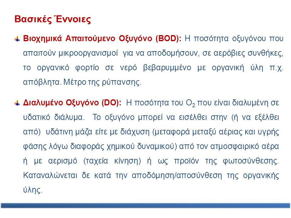 Βασικές Έννοιες Έλλειμμα οξυγόνου (D): Η διαφορά της συγκέντρωσης ισορροπίας ή κορεσμού του οξυγόνου (DΟ sat ) στην υδάτινη επιφάνεια με το διαλυμένο οξυγόνο στον όγκο ελέγχου (DO).