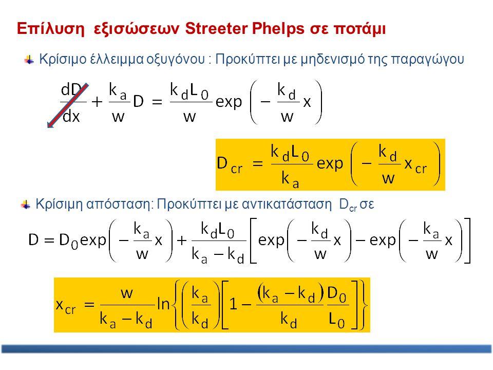 Επίλυση εξισώσεων Streeter Phelps σε ποτάμι Κρίσιμο έλλειμμα οξυγόνου : Προκύπτει με μηδενισμό της παραγώγου Κρίσιμη απόσταση: Προκύπτει με αντικατάστ