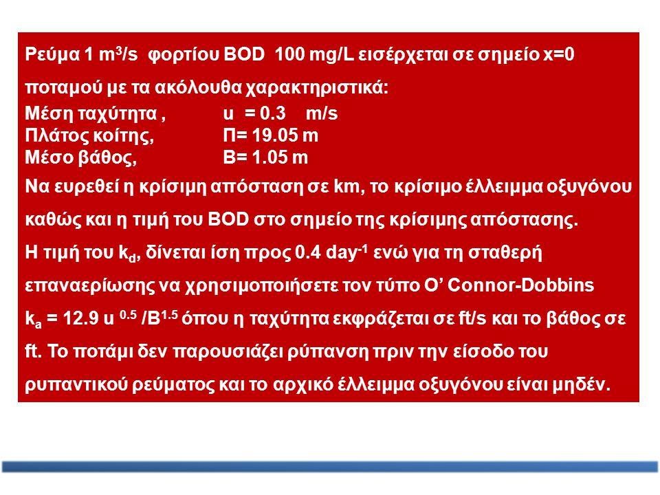 Ρεύμα 1 m 3 /s φορτίου BOD 100 mg/L εισέρχεται σε σημείο x=0 ποταμού με τα ακόλουθα χαρακτηριστικά: Μέση ταχύτητα, u = 0.3 m/s Πλάτος κοίτης, Π= 19.05