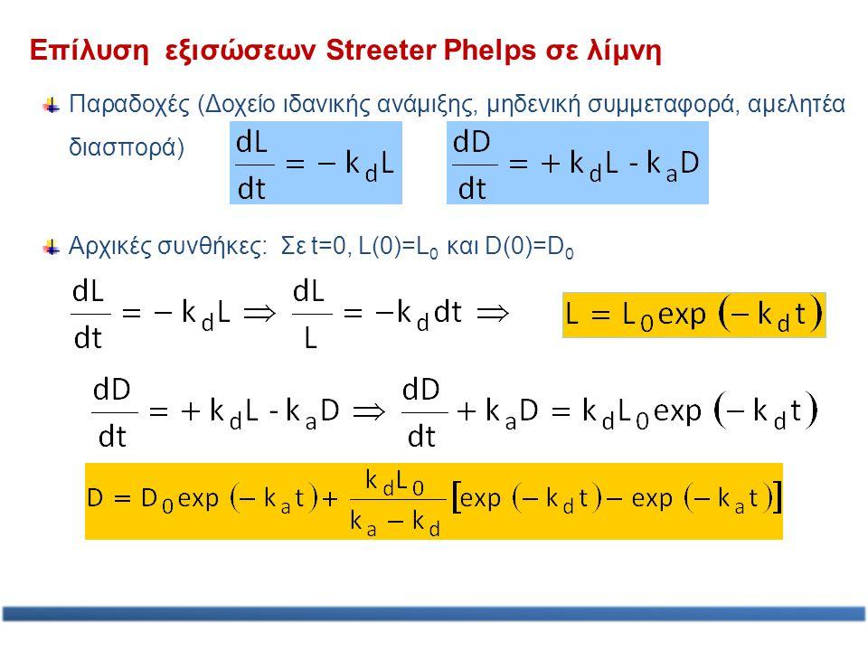 Επίλυση εξισώσεων Streeter Phelps σε λίμνη Παραδοχές (Δοχείο ιδανικής ανάμιξης, μηδενική συμμεταφορά, αμελητέα διασπορά) Aρχικές συνθήκες: Σε t=0, L(0