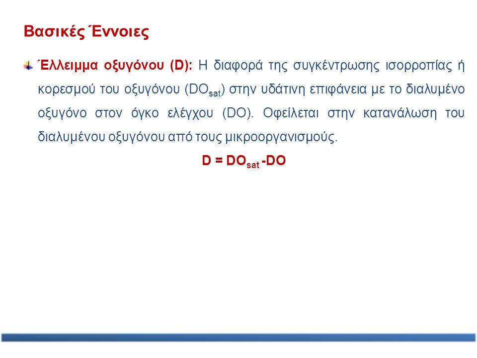 Βασικές Έννοιες Έλλειμμα οξυγόνου (D): Η διαφορά της συγκέντρωσης ισορροπίας ή κορεσμού του οξυγόνου (DΟ sat ) στην υδάτινη επιφάνεια με το διαλυμένο