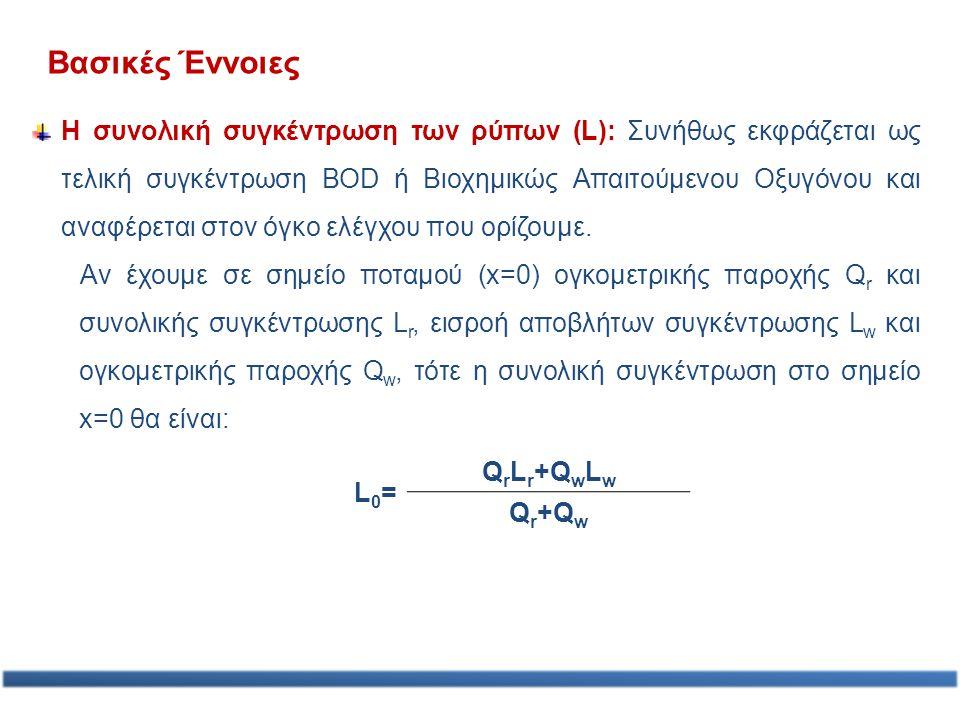 Εξίσωση μεταφοράς οξυγόνου για ποτάμι Όμως έχουμε για το έλλειμμα οξυγόνου: D = DO sat –DO οπότε η εξίσωση του ελλείμματος οξυγόνου παίρνει τη μορφή D (η συγκέντρωση ελλείμματος οξυγόνου) σε kg/m 3 w (μέση ταχύτητα ) σε m/s L (συνολική συγκέντρωση ρύπων) σε kg/m 3 Όπου : k d (σταθερά αποξυγόνωσης) σε 1/s ή συνήθως 1/day k a (σταθερά επαναερίωσης) σε 1/s ή συνήθως 1/day