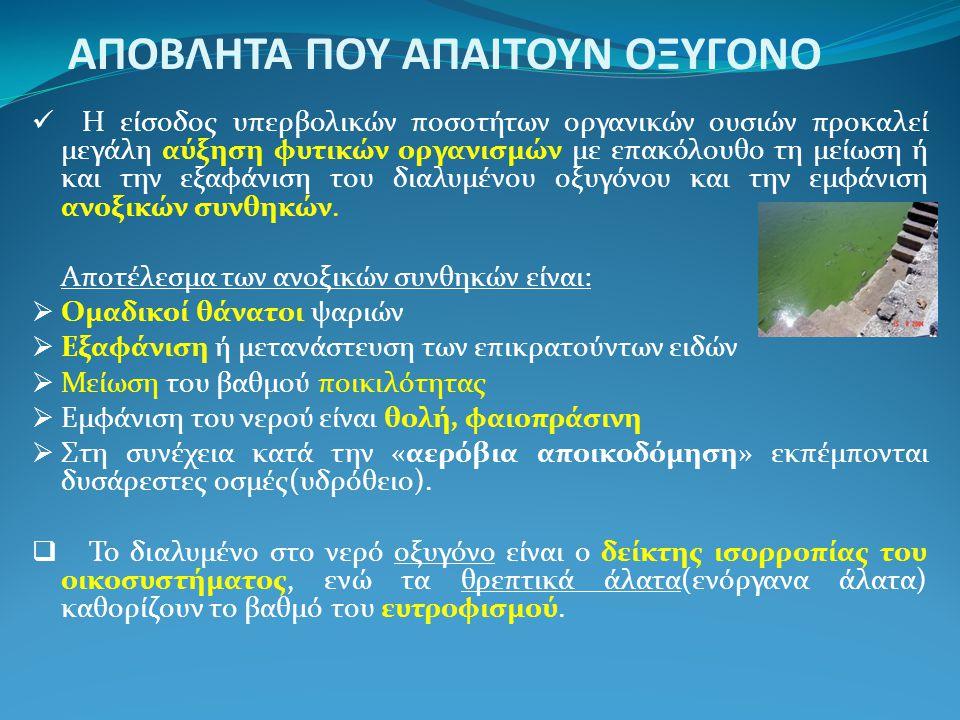 ΑΠΟΒΛΗΤΑ ΠΟΥ ΑΠΑΙΤΟΥΝ ΟΞΥΓΟΝΟ Η είσοδος υπερβολικών ποσοτήτων οργανικών ουσιών προκαλεί μεγάλη αύξηση φυτικών οργανισμών με επακόλουθο τη μείωση ή και
