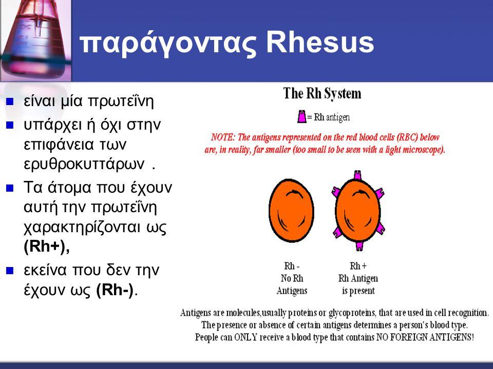 παράγοντας Rhesus είναι μία πρωτεΐνη υπάρχει ή όχι στην επιφάνεια των ερυθροκυττάρων. Τα άτομα που έχουν αυτή την πρωτεΐνη χαρακτηρίζονται ως (Rh+), ε
