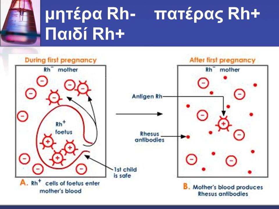 μητέρα Rh- πατέρας Rh+ Παιδί Rh+