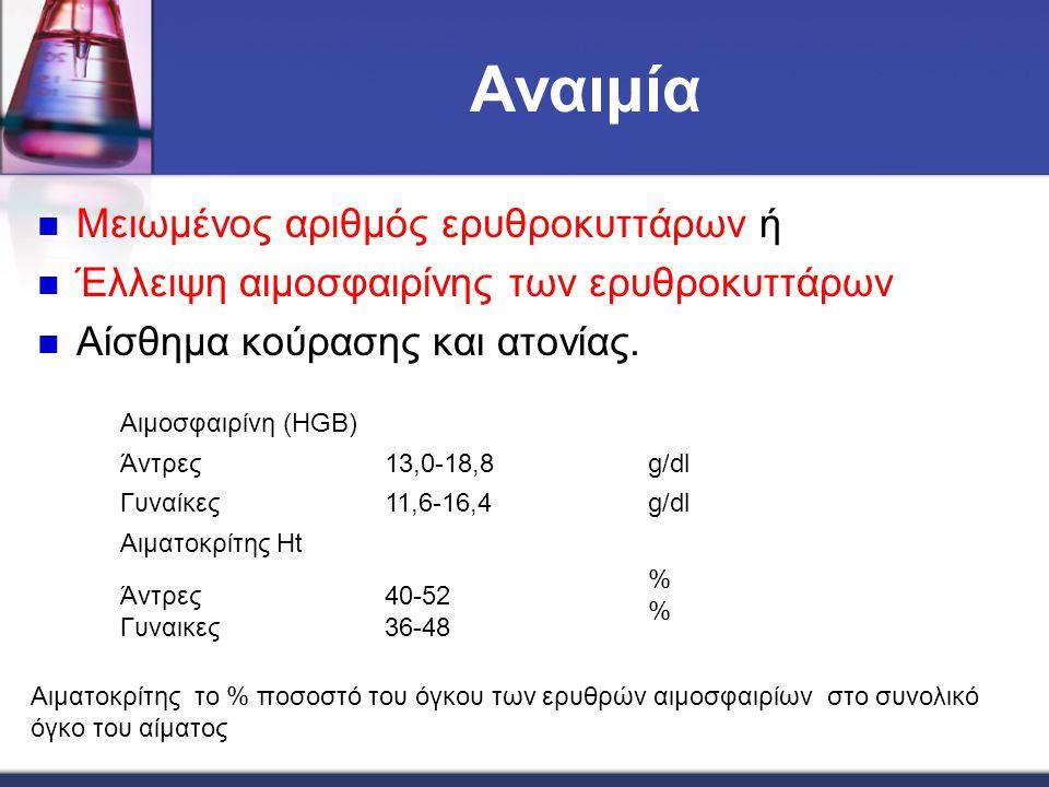 Αναιμία Μειωμένος αριθμός ερυθροκυττάρων ή Έλλειψη αιμοσφαιρίνης των ερυθροκυττάρων Αίσθημα κούρασης και ατονίας. Αιμοσφαιρίνη (HGB) Άντρες13,0-18,8g/